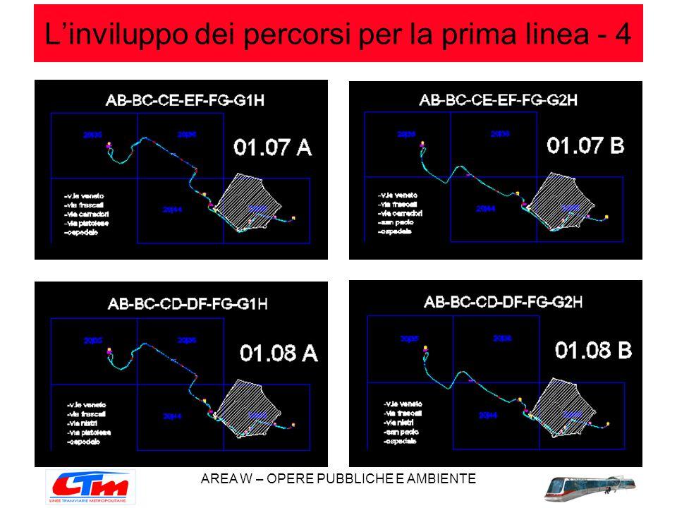 AREA W – OPERE PUBBLICHE E AMBIENTE Linviluppo dei percorsi per la prima linea - 4