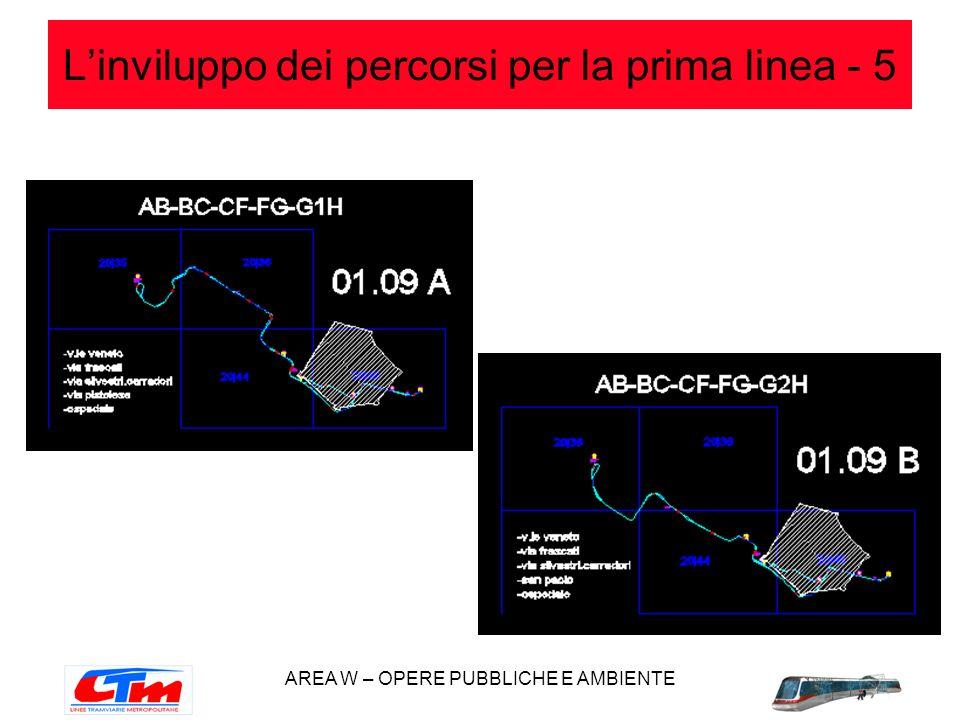 AREA W – OPERE PUBBLICHE E AMBIENTE Linviluppo dei percorsi per la prima linea - 5