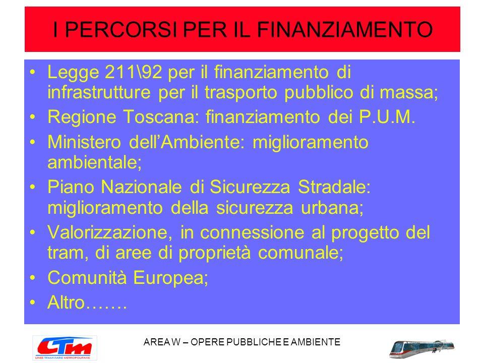 AREA W – OPERE PUBBLICHE E AMBIENTE I PERCORSI PER IL FINANZIAMENTO Legge 211\92 per il finanziamento di infrastrutture per il trasporto pubblico di m