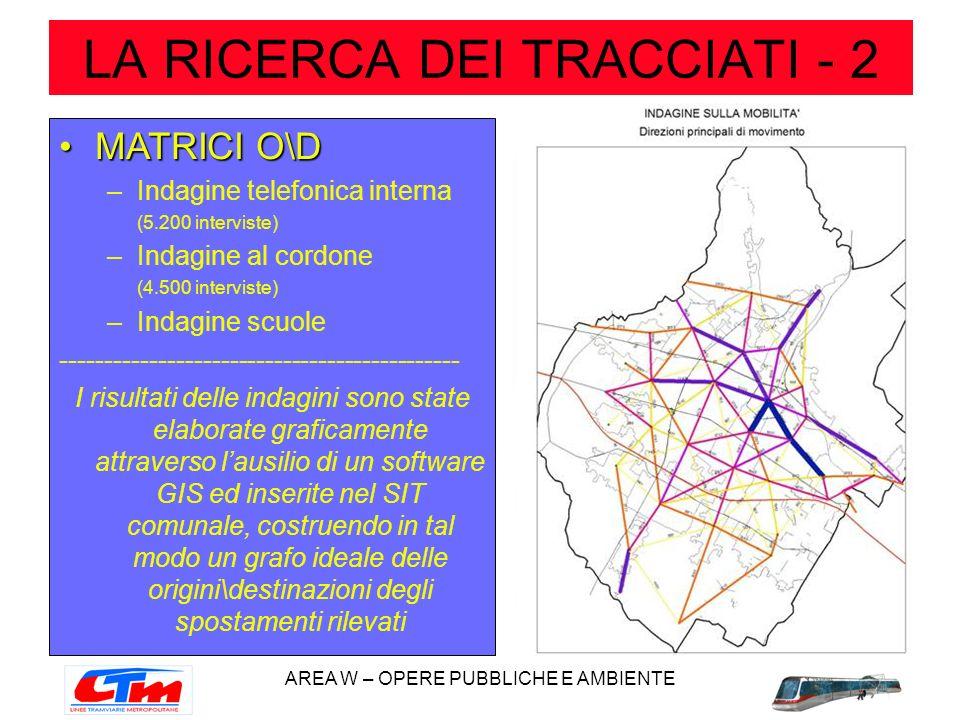 AREA W – OPERE PUBBLICHE E AMBIENTE I PERCORSI PER IL FINANZIAMENTO Legge 211\92 per il finanziamento di infrastrutture per il trasporto pubblico di massa; Regione Toscana: finanziamento dei P.U.M.
