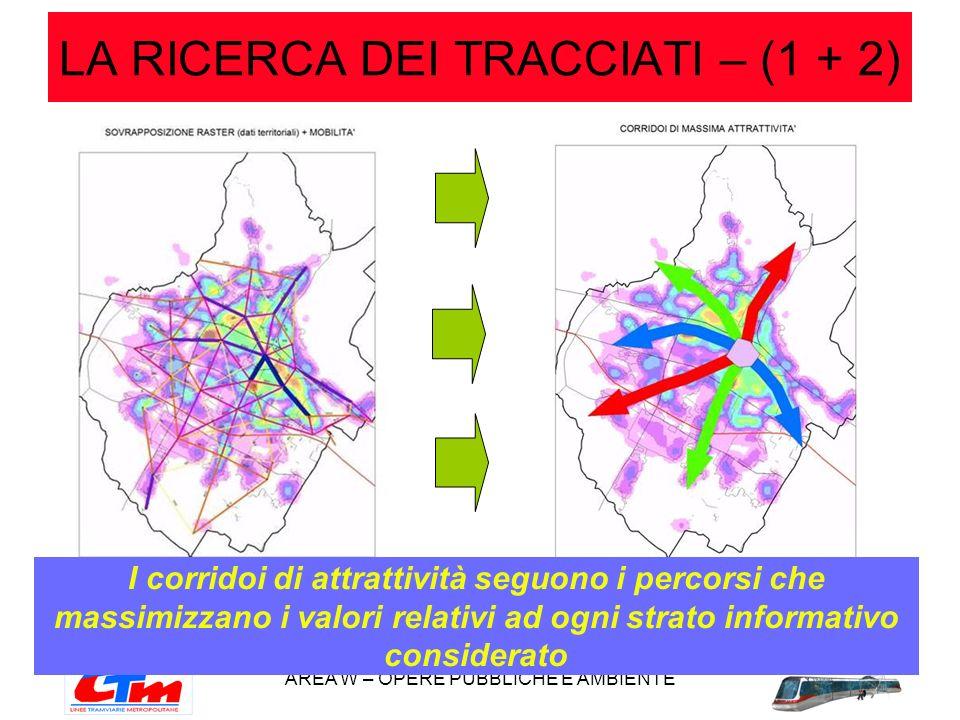 AREA W – OPERE PUBBLICHE E AMBIENTE LE COMPATIBILITA CON IL TERRITORIO URBANIZZATO Raggi di curvatura 18 – 25 m Pendenze< 6% Distanza tra le fermate 300 – 400 m Velocità commerciale > 18 -20 Km\h Larghezza doppio binario 6.5 – 7.5 m 1.I corridoi individuati sono ideali per un sistema di trasporto pubblico: in questo caso la raccolta di utenza sarebbe massima; 2.Le linee reali devono sottostare a precisi parametri geometrici: Il successivo lavoro di geometrizzazione dei tracciati è indispensabile per verificare la compatibilità dellinfrastruttura con il territorio urbanizzato esistente 3.Il successivo lavoro di geometrizzazione dei tracciati è indispensabile per verificare la compatibilità dellinfrastruttura con il territorio urbanizzato esistente