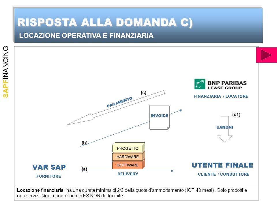 SAPFINANCING LOCAZIONE OPERATIVA E FINANZIARIA DELIVERY INVOICEINVOICE CANONI PAGAMENTO (a) (b) (c) (c1) FORNITORE CLIENTE / CONDUTTORE FINANZIARIA / LOCATORE Locazione finanziaria: ha una durata minima di 2/3 della quota dammortamento ( ICT 40 mesi).