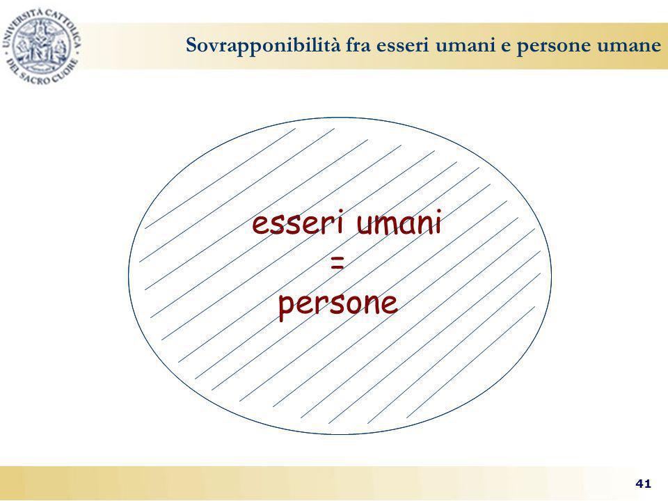 41 Sovrapponibilità fra esseri umani e persone umane esseri umani = persone
