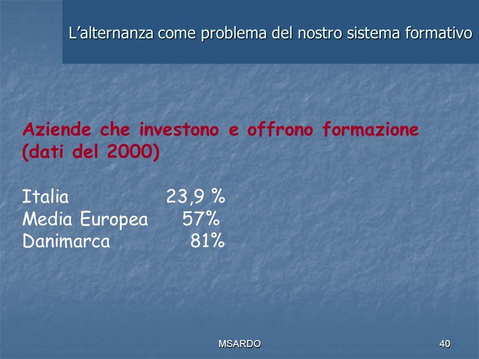 MSARDO40 Lalternanza come problema del nostro sistema formativo Aziende che investono e offrono formazione (dati del 2000) Italia 23,9 % Media Europea 57% Danimarca 81%