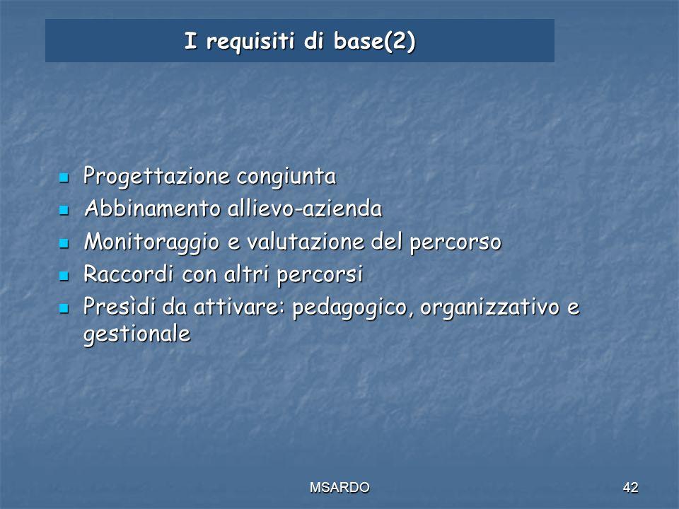 MSARDO42 Progettazione congiunta Progettazione congiunta Abbinamento allievo-azienda Abbinamento allievo-azienda Monitoraggio e valutazione del percorso Monitoraggio e valutazione del percorso Raccordi con altri percorsi Raccordi con altri percorsi Presìdi da attivare: pedagogico, organizzativo e gestionale Presìdi da attivare: pedagogico, organizzativo e gestionale I requisiti di base(2)