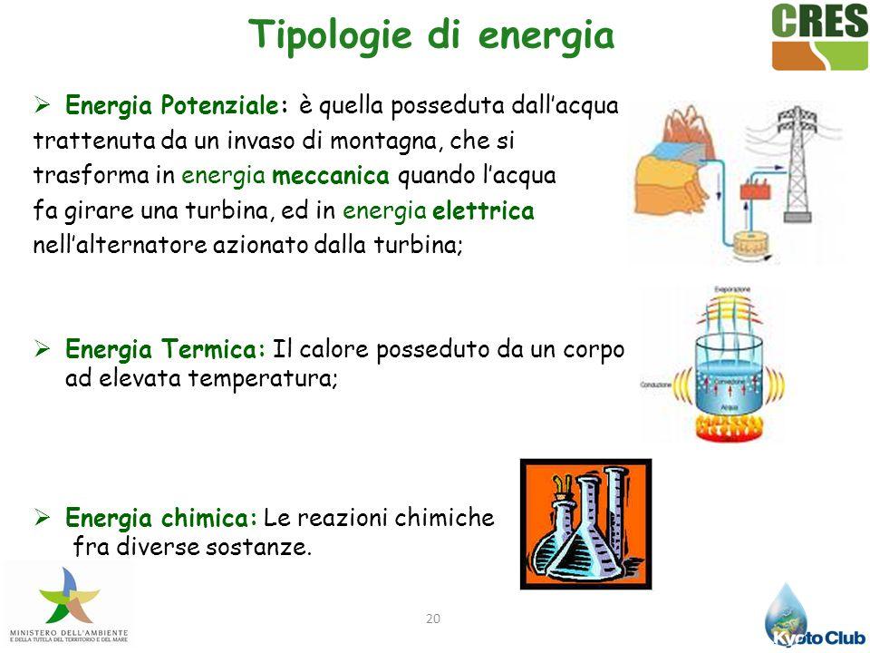 20 Tipologie di energia Energia Potenziale: è quella posseduta dallacqua trattenuta da un invaso di montagna, che si trasforma in energia meccanica qu