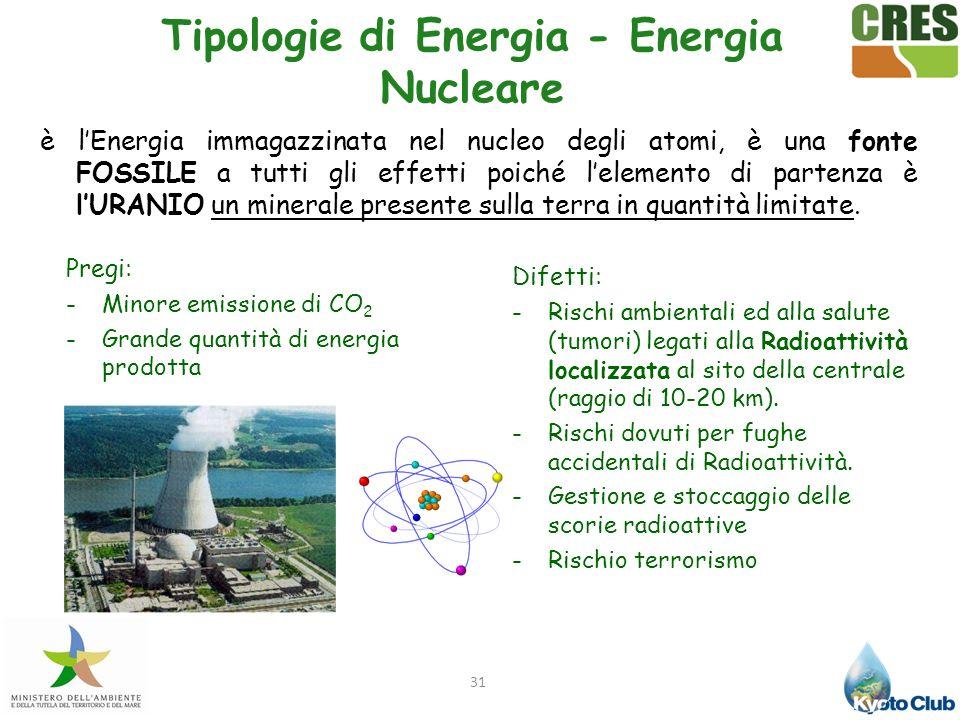 31 Tipologie di Energia - Energia Nucleare è lEnergia immagazzinata nel nucleo degli atomi, è una fonte FOSSILE a tutti gli effetti poiché lelemento d