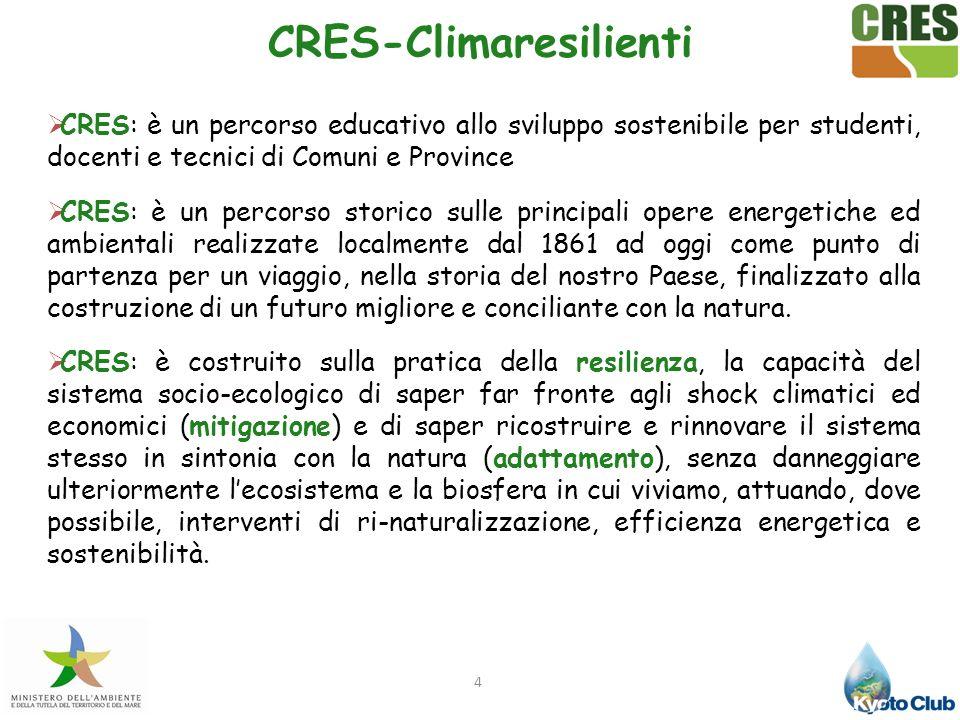 4 CRES-Climaresilienti CRES: è un percorso educativo allo sviluppo sostenibile per studenti, docenti e tecnici di Comuni e Province CRES: è un percors