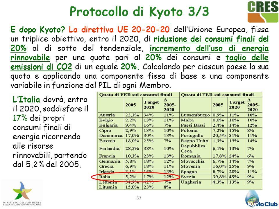 53 Protocollo di Kyoto 3/3 E dopo Kyoto? La direttiva UE 20-20-20 dellUnione Europea, fissa un triplice obiettivo, entro il 2020, di riduzione dei con