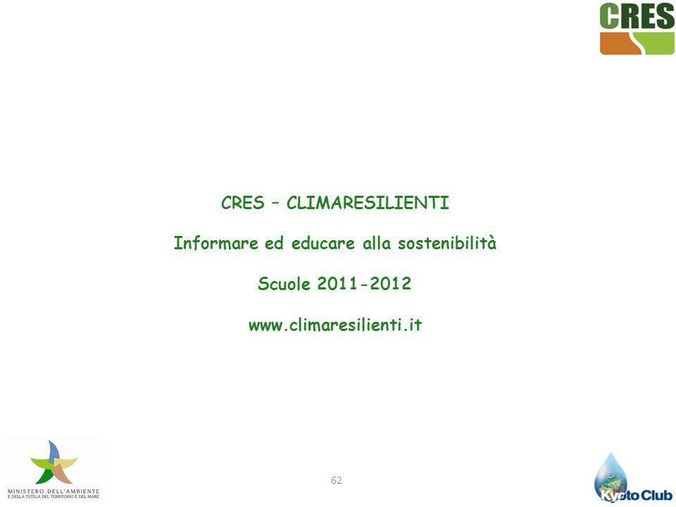 62 CRES – CLIMARESILIENTI Informare ed educare alla sostenibilità Scuole 2011-2012 www.climaresilienti.it