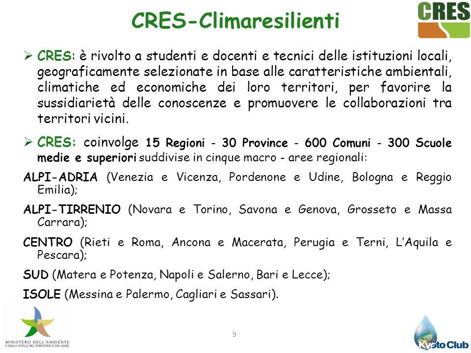9 CRES-Climaresilienti CRES: è rivolto a studenti e docenti e tecnici delle istituzioni locali, geograficamente selezionate in base alle caratteristic