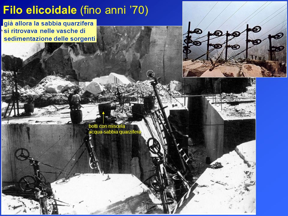 Filo elicoidale (fino anni 70) botti con miscela acqua-sabbia quarzifera già allora la sabbia quarzifera si ritrovava nelle vasche di sedimentazione d