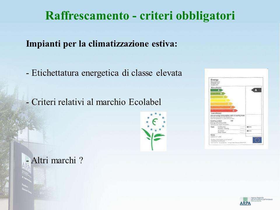 Raffrescamento - criteri obbligatori Impianti per la climatizzazione estiva: - Etichettatura energetica di classe elevata - Criteri relativi al marchio Ecolabel - Altri marchi ?