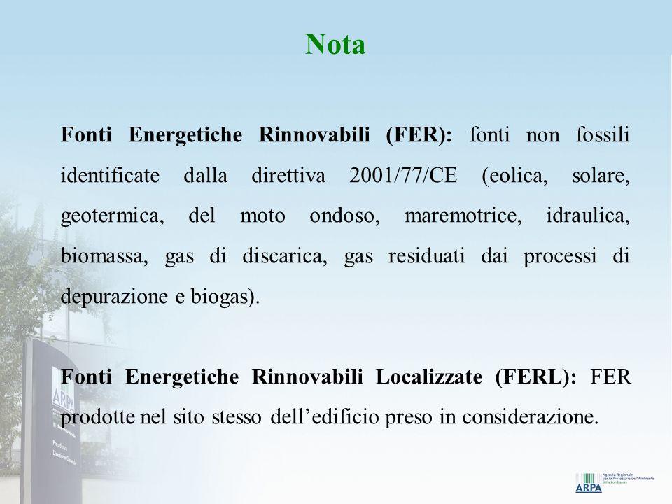 Nota Fonti Energetiche Rinnovabili (FER): fonti non fossili identificate dalla direttiva 2001/77/CE (eolica, solare, geotermica, del moto ondoso, maremotrice, idraulica, biomassa, gas di discarica, gas residuati dai processi di depurazione e biogas).