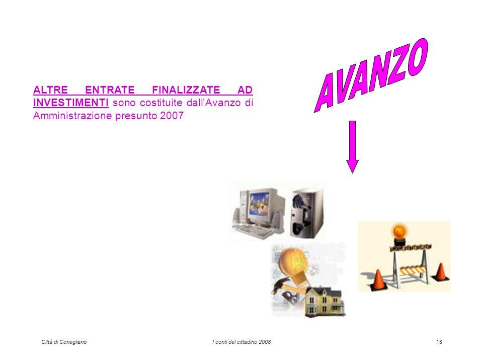 Città di ConeglianoI conti del cittadino 200818 ALTRE ENTRATE FINALIZZATE AD INVESTIMENTI sono costituite dallAvanzo di Amministrazione presunto 2007