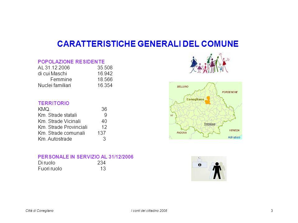 Città di ConeglianoI conti del cittadino 20083 CARATTERISTICHE GENERALI DEL COMUNE POPOLAZIONE RESIDENTE AL 31.12.200635.508 di cui Maschi16.942 Femmine18.566 Nuclei familiari16.354 TERRITORIO KMQ.