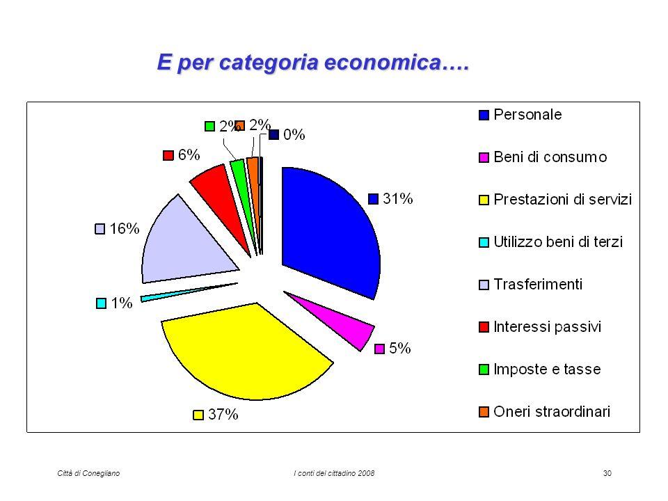Città di ConeglianoI conti del cittadino 200830 E per categoria economica….
