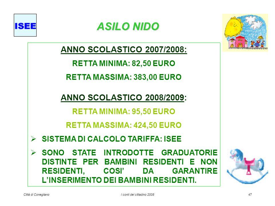 Città di ConeglianoI conti del cittadino 200847 ASILO NIDO ANNO SCOLASTICO 2007/2008: RETTA MINIMA: 82,50 EURO RETTA MASSIMA: 383,00 EURO ANNO SCOLASTICO 2008/2009: RETTA MINIMA: 95,50 EURO RETTA MASSIMA: 424,50 EURO SISTEMA DI CALCOLO TARIFFA: ISEE SONO STATE INTRODOTTE GRADUATORIE DISTINTE PER BAMBINI RESIDENTI E NON RESIDENTI, COSI DA GARANTIRE LINSERIMENTO DEI BAMBINI RESIDENTI.