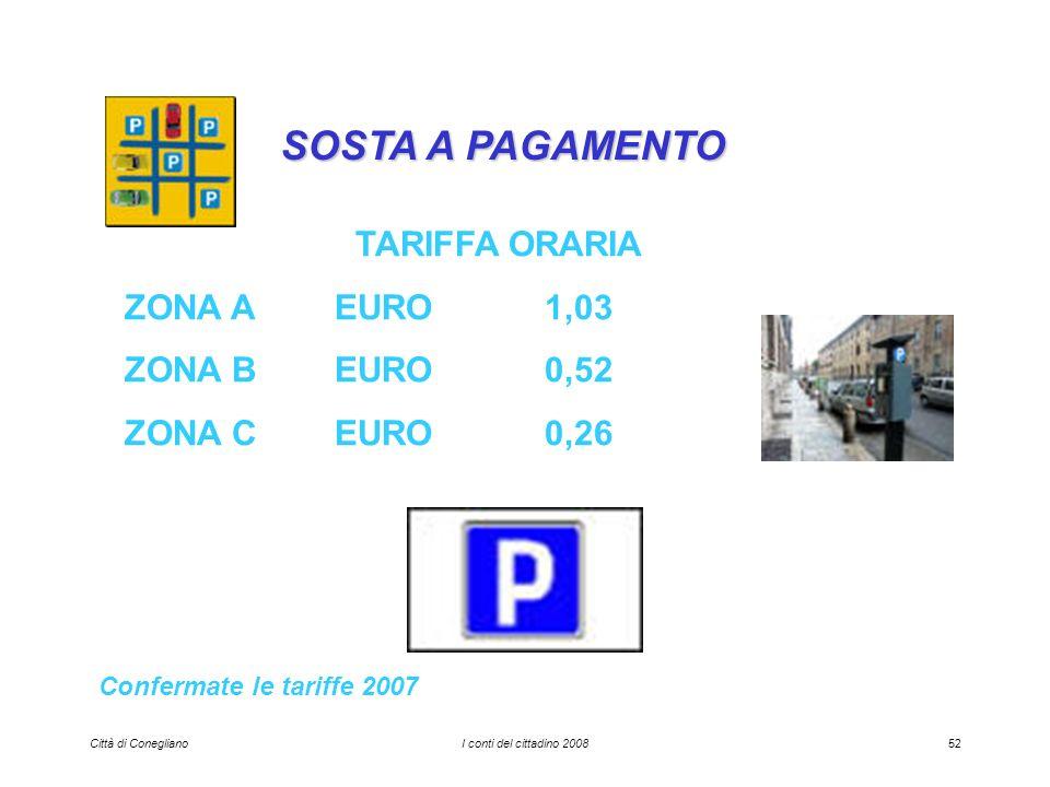Città di ConeglianoI conti del cittadino 200852 SOSTA A PAGAMENTO TARIFFA ORARIA ZONA AEURO1,03 ZONA BEURO0,52 ZONA CEURO0,26 Confermate le tariffe 2007