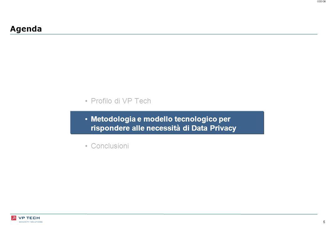 5 CODICE Agenda Profilo di VP Tech Metodologia e modello tecnologico per rispondere alle necessità di Data Privacy Conclusioni
