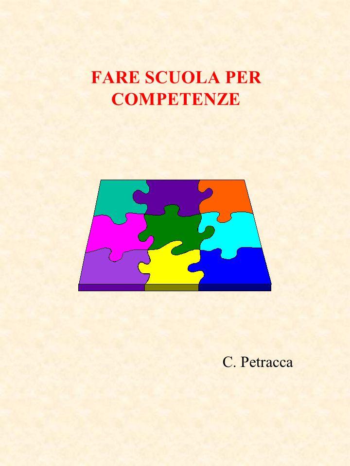 C. PetraccaProgettazione22 MATRICE CURRICOLARE CAPACITA COMPETENZE ABILITA CONOSCENZE