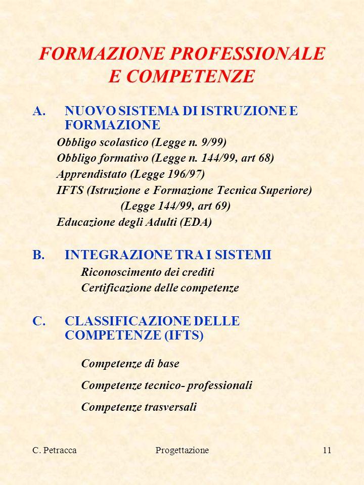 C. PetraccaProgettazione11 FORMAZIONE PROFESSIONALE E COMPETENZE A.NUOVO SISTEMA DI ISTRUZIONE E FORMAZIONE Obbligo scolastico (Legge n. 9/99) Obbligo