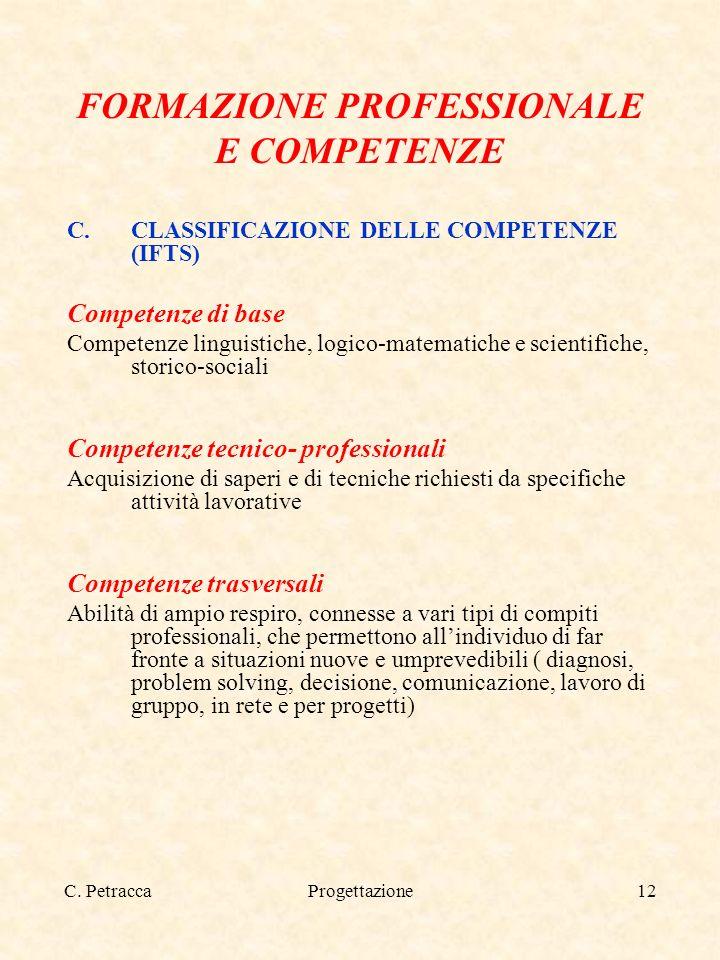 C. PetraccaProgettazione12 FORMAZIONE PROFESSIONALE E COMPETENZE C.CLASSIFICAZIONE DELLE COMPETENZE (IFTS) Competenze di base Competenze linguistiche,