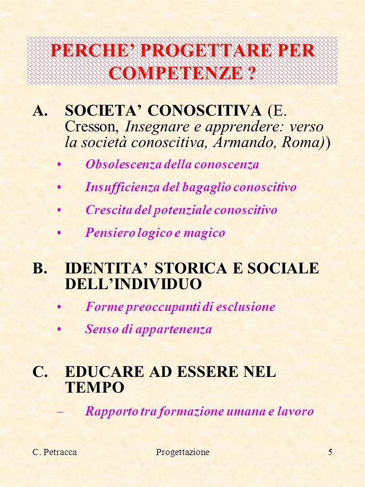 C. PetraccaProgettazione5 A.SOCIETA CONOSCITIVA (E. Cresson, Insegnare e apprendere: verso la società conoscitiva, Armando, Roma)) Obsolescenza della