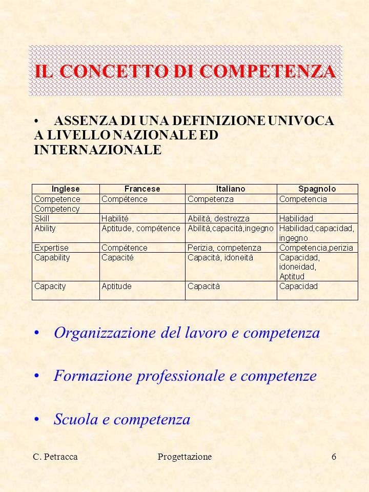 C.PetraccaProgettazione17 J.