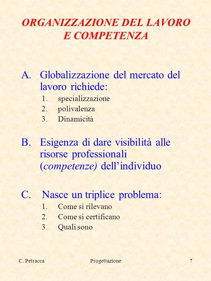 C.PetraccaProgettazione8 ORGANIZZAZIONE DEL LAVORO E COMPETENZA E.