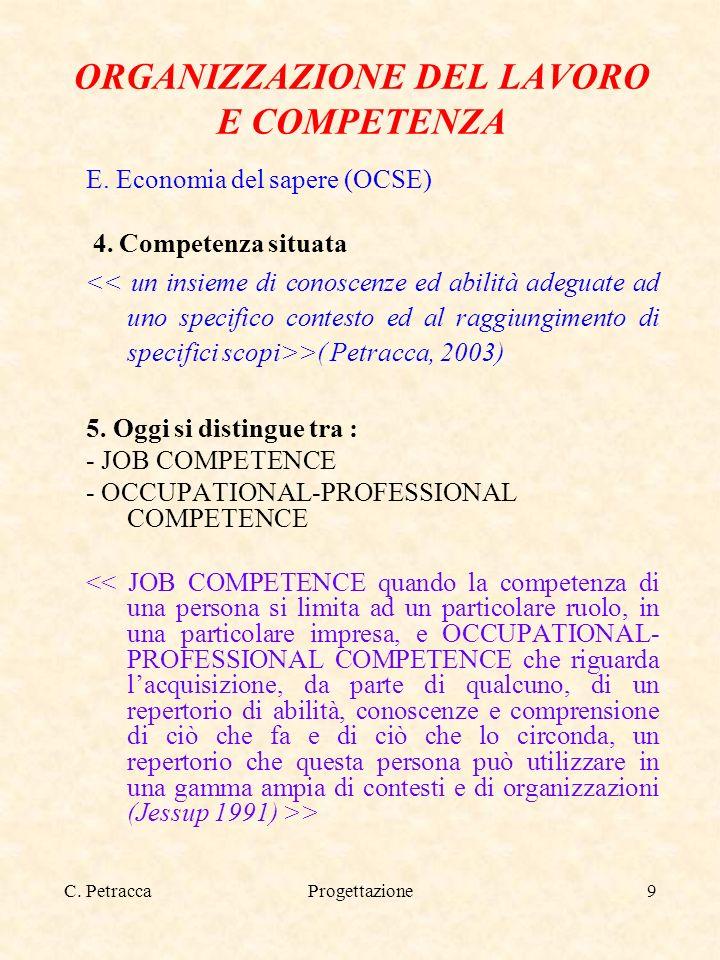 C. PetraccaProgettazione9 ORGANIZZAZIONE DEL LAVORO E COMPETENZA E. Economia del sapere (OCSE) 4. Competenza situata >( Petracca, 2003) 5. Oggi si dis
