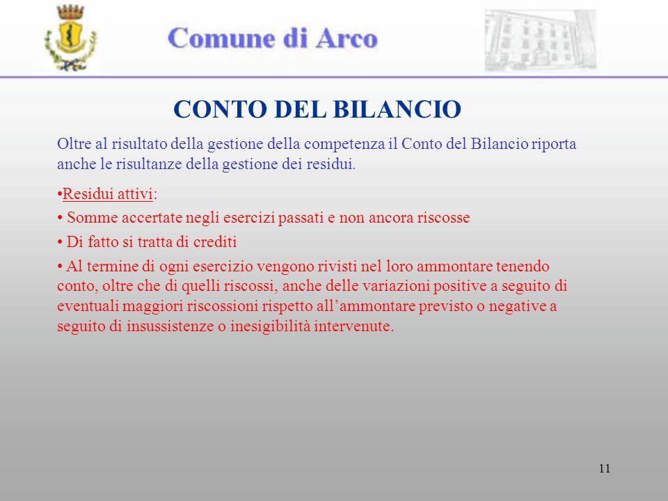 11 CONTO DEL BILANCIO Oltre al risultato della gestione della competenza il Conto del Bilancio riporta anche le risultanze della gestione dei residui.