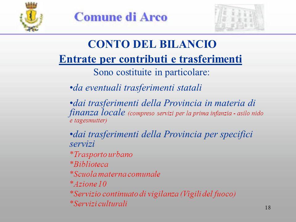 18 CONTO DEL BILANCIO Entrate per contributi e trasferimenti Sono costituite in particolare: da eventuali trasferimenti statali dai trasferimenti dell