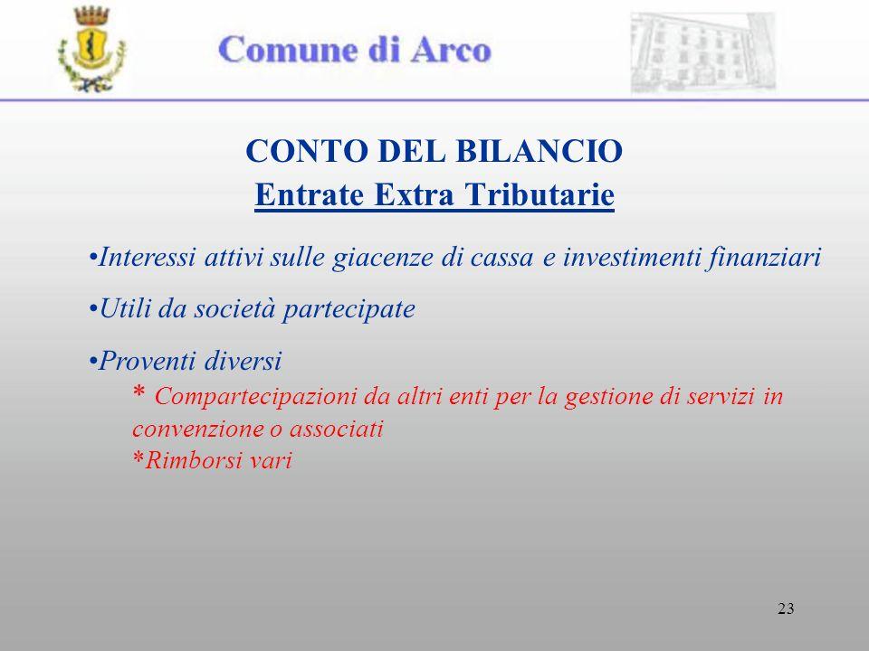 23 CONTO DEL BILANCIO Entrate Extra Tributarie Interessi attivi sulle giacenze di cassa e investimenti finanziari Utili da società partecipate Provent