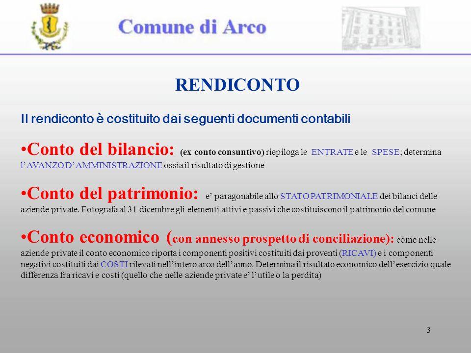3 RENDICONTO Il rendiconto è costituito dai seguenti documenti contabili Conto del bilancio: (ex conto consuntivo) riepiloga le ENTRATE e le SPESE; de
