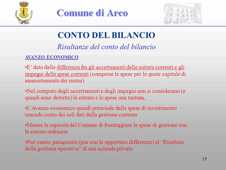 35 CONTO DEL BILANCIO Risultanze del conto del bilancio AVANZO ECONOMICO E dato dalla differenza fra gli accertamenti delle entrate correnti e gli imp