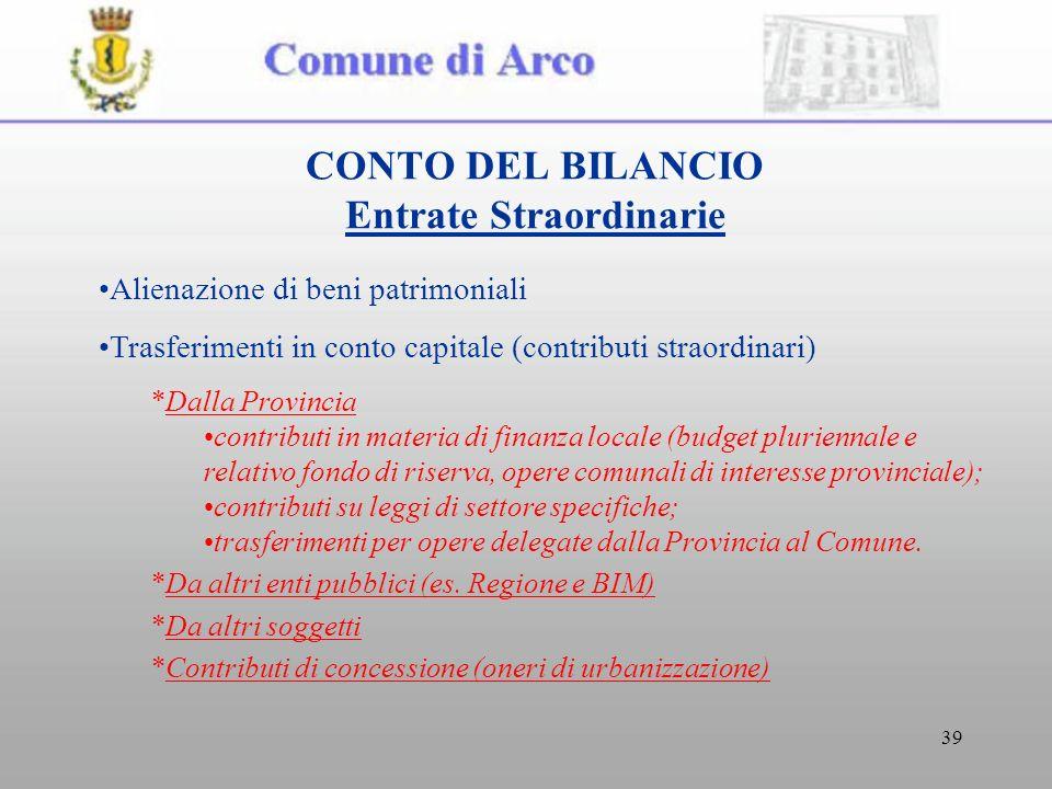 39 CONTO DEL BILANCIO Entrate Straordinarie Alienazione di beni patrimoniali Trasferimenti in conto capitale (contributi straordinari) *Dalla Provinci