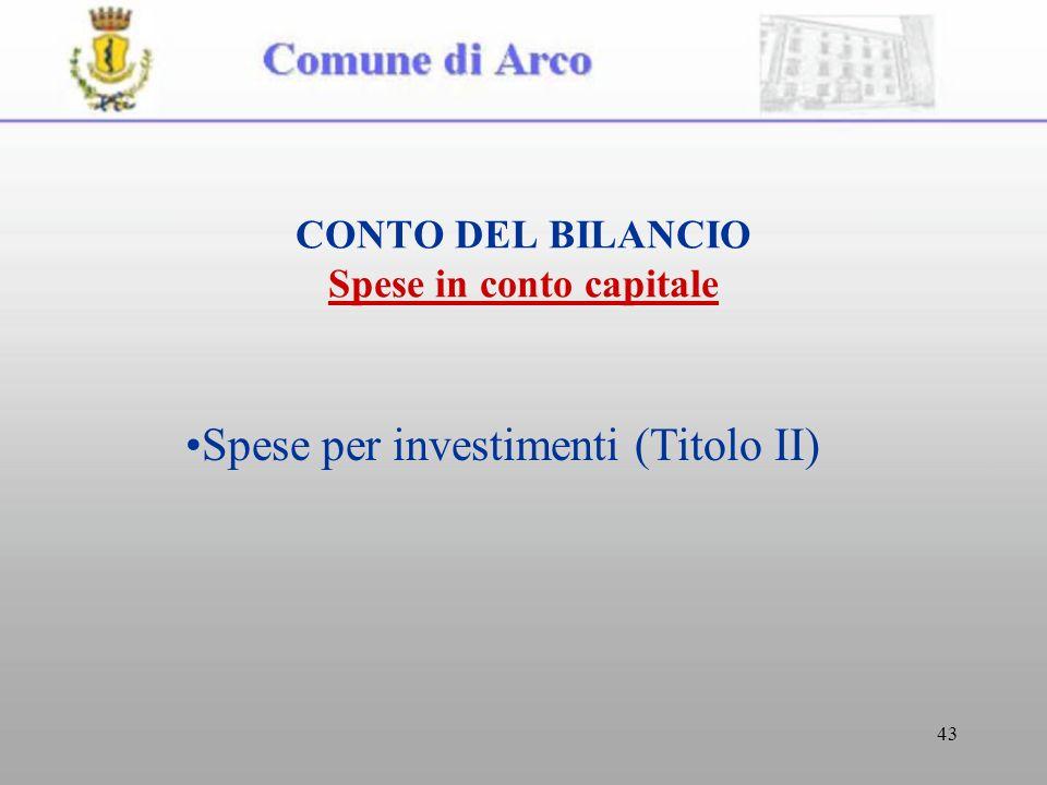 43 CONTO DEL BILANCIO Spese in conto capitale Spese per investimenti (Titolo II)
