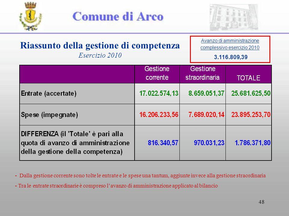 48 Riassunto della gestione di competenza Esercizio 2010 - Dalla gestione corrente sono tolte le entrate e le spese una tantum, aggiunte invece alla g