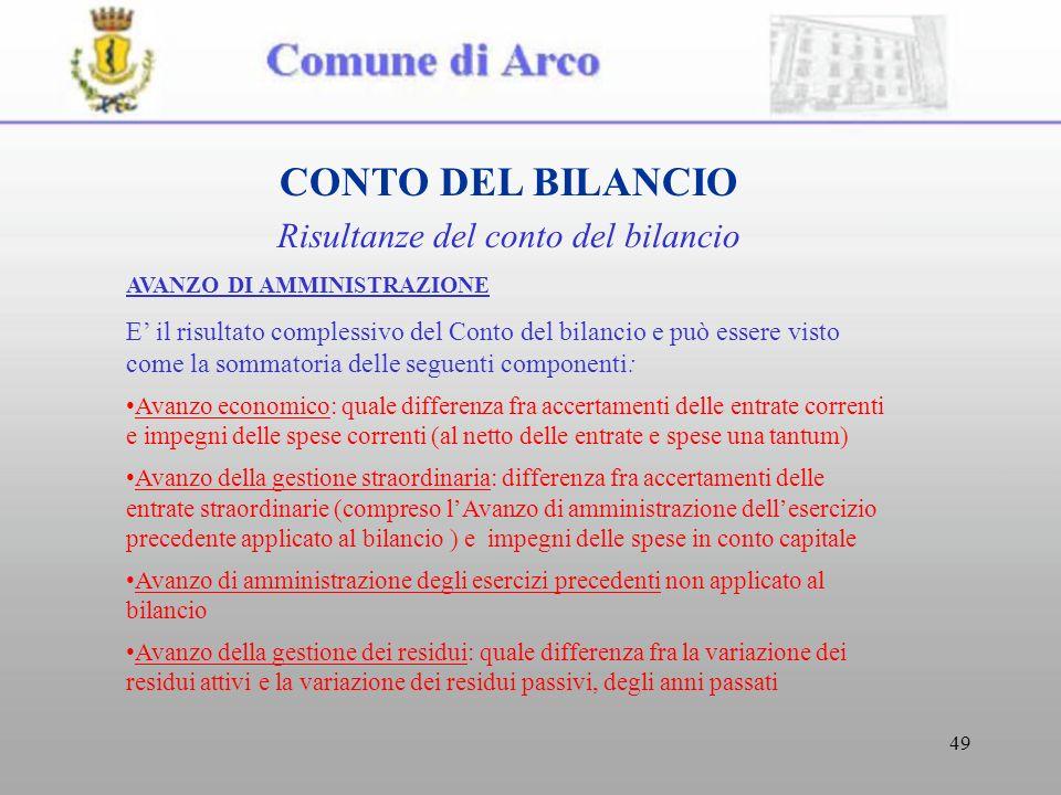 49 CONTO DEL BILANCIO Risultanze del conto del bilancio AVANZO DI AMMINISTRAZIONE E il risultato complessivo del Conto del bilancio e può essere visto