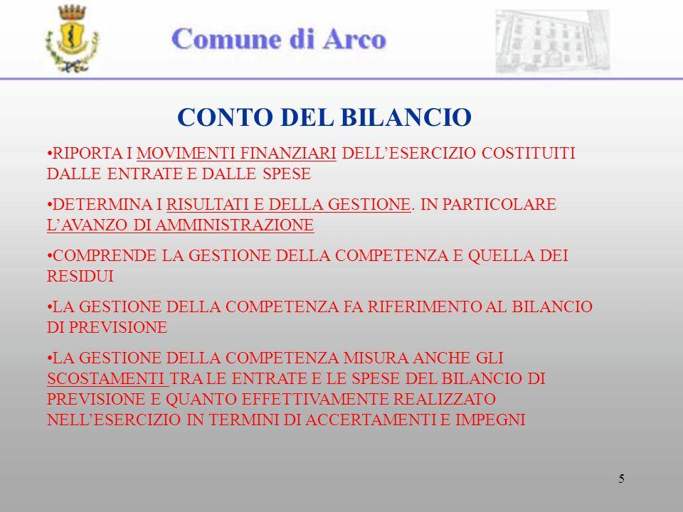 5 CONTO DEL BILANCIO RIPORTA I MOVIMENTI FINANZIARI DELLESERCIZIO COSTITUITI DALLE ENTRATE E DALLE SPESE DETERMINA I RISULTATI E DELLA GESTIONE. IN PA