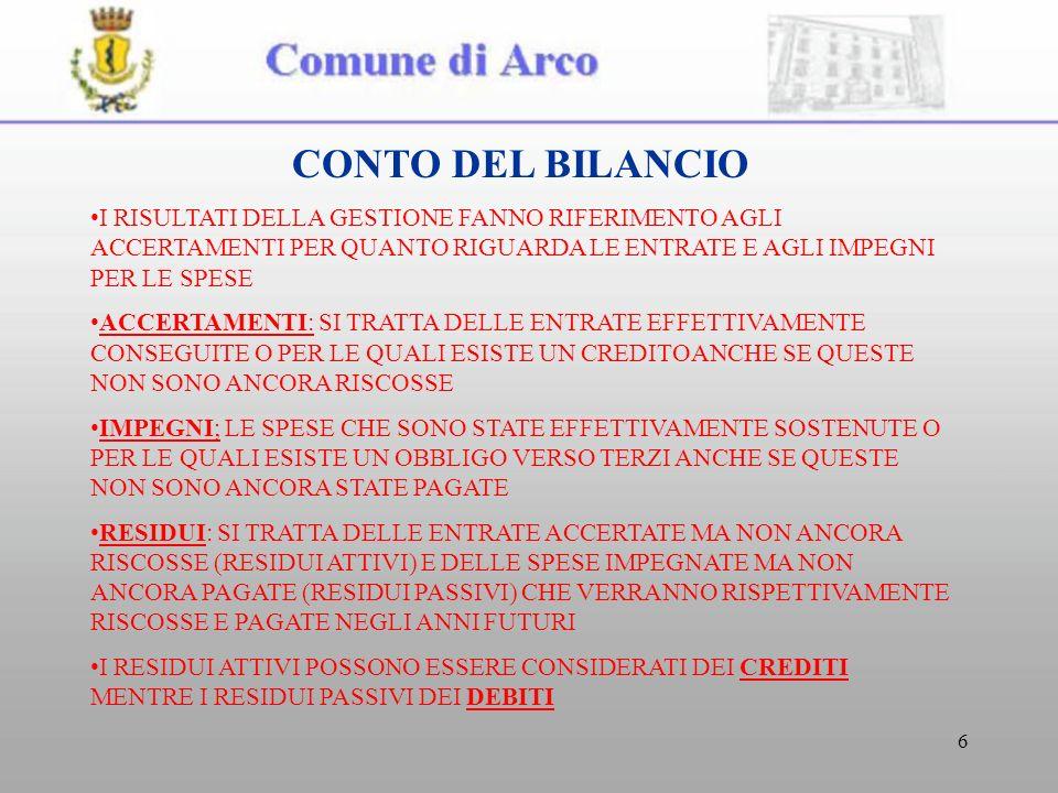 7 CONTO DEL BILANCIO La struttura del conto del bilancio è identica a quella del bilancio di previsione Per le Entrate lunità elementare è costituita dalla Risorsa.