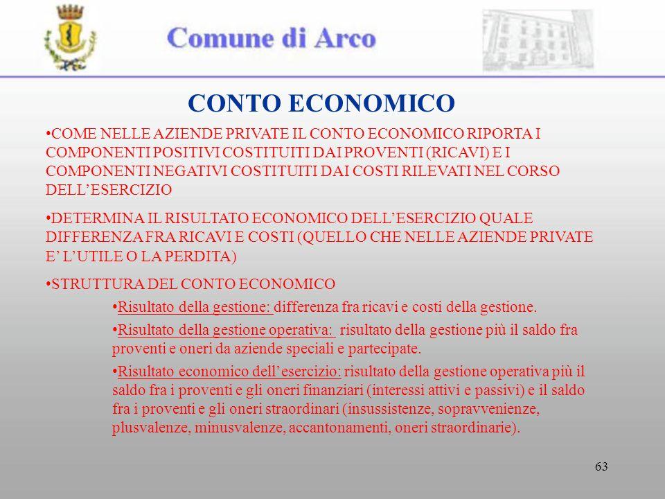 63 CONTO ECONOMICO COME NELLE AZIENDE PRIVATE IL CONTO ECONOMICO RIPORTA I COMPONENTI POSITIVI COSTITUITI DAI PROVENTI (RICAVI) E I COMPONENTI NEGATIVI COSTITUITI DAI COSTI RILEVATI NEL CORSO DELLESERCIZIO DETERMINA IL RISULTATO ECONOMICO DELLESERCIZIO QUALE DIFFERENZA FRA RICAVI E COSTI (QUELLO CHE NELLE AZIENDE PRIVATE E LUTILE O LA PERDITA) STRUTTURA DEL CONTO ECONOMICO Risultato della gestione: differenza fra ricavi e costi della gestione.