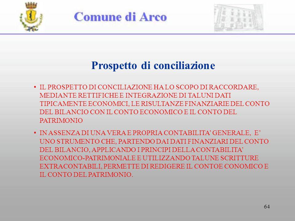 64 Prospetto di conciliazione IL PROSPETTO DI CONCILIAZIONE HA LO SCOPO DI RACCORDARE, MEDIANTE RETTIFICHE E INTEGRAZIONE DI TALUNI DATI TIPICAMENTE ECONOMICI, LE RISULTANZE FINANZIARIE DEL CONTO DEL BILANCIO CON IL CONTO ECONOMICO E IL CONTO DEL PATRIMONIO IN ASSENZA DI UNA VERA E PROPRIA CONTABILITA GENERALE, E UNO STRUMENTO CHE, PARTENDO DAI DATI FINANZIARI DEL CONTO DEL BILANCIO, APPLICANDO I PRINCIPI DELLA CONTABILITA ECONOMICO-PATRIMONIALE E UTILIZZANDO TALUNE SCRITTURE EXTRACONTABILI, PERMETTE DI REDIGERE IL CONTOE CONOMICO E IL CONTO DEL PATRIMONIO.