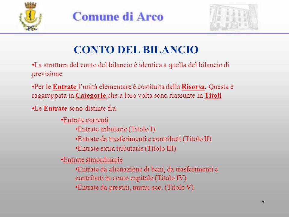 7 CONTO DEL BILANCIO La struttura del conto del bilancio è identica a quella del bilancio di previsione Per le Entrate lunità elementare è costituita