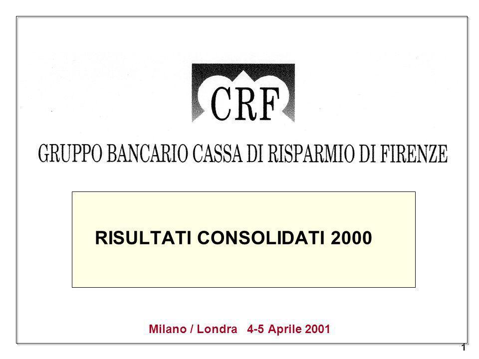 1 RISULTATI CONSOLIDATI 2000 Milano / Londra 4-5 Aprile 2001
