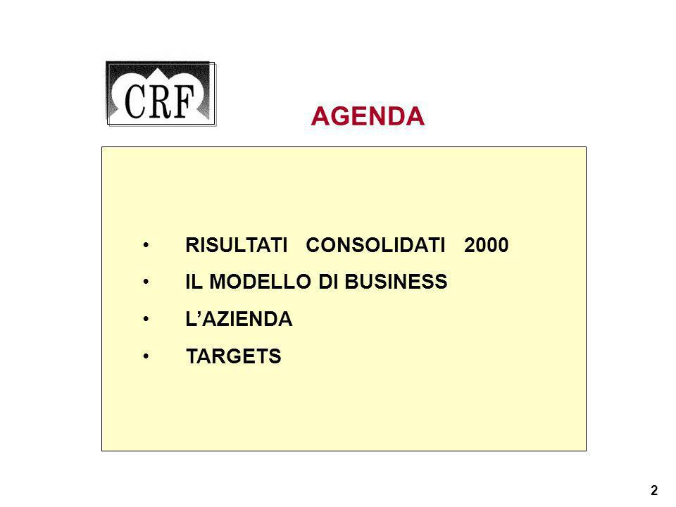 2 AGENDA RISULTATI CONSOLIDATI 2000 IL MODELLO DI BUSINESS LAZIENDA TARGETS