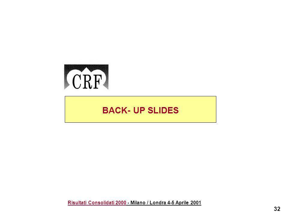 32 BACK- UP SLIDES Risultati Consolidati 2000 - Milano / Londra 4-5 Aprile 2001