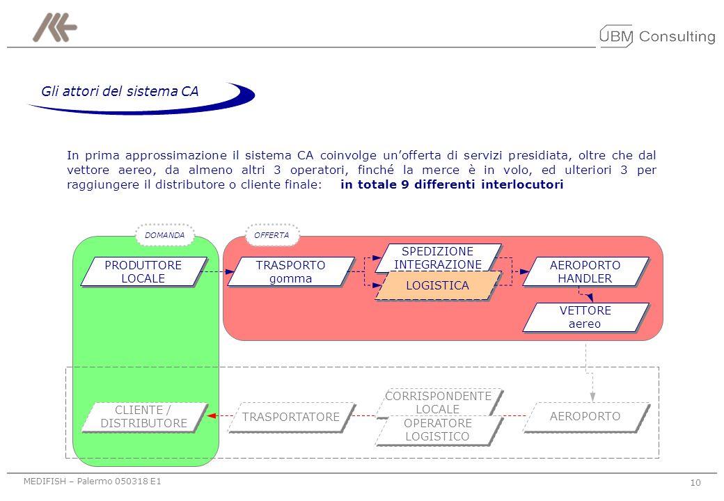 MEDIFISH – Palermo 050318 E1 9 SPAGNA - CLASA Centros Logísticos Aeroportuarios SA - segue Prospettive di sviluppo per i Regional Cargo Hubs le merci