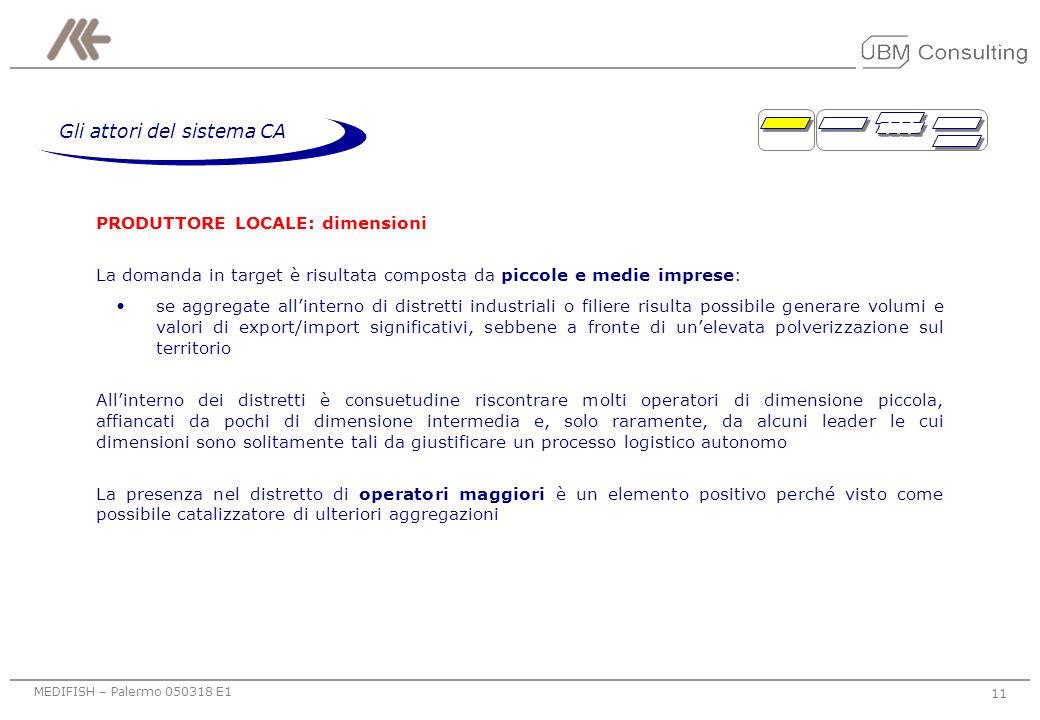 MEDIFISH – Palermo 050318 E1 10 Gli attori del sistema CA VETTORE aereo VETTORE aereo AEROPORTO HANDLER AEROPORTO HANDLER TRASPORTO gomma TRASPORTO go